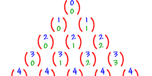 Simulacra, a combinatorics, probability & simulation PHP package (DEPRECATED)